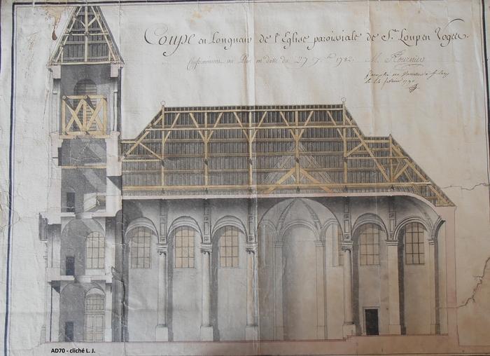 Journées du patrimoine 2019 - L'église de Saint-Loup, son histoire, ses richesses