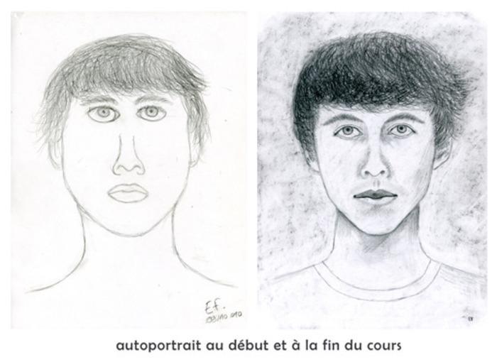 Cours de dessin d'observation pour débutants adultes et adolescents