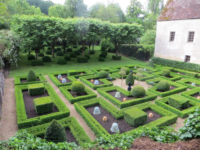 Journées du patrimoine 2020 - Visite du jardin du prieuré de Vauboin