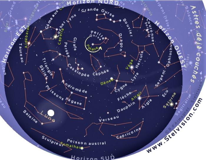 Journées du patrimoine 2019 - Observation et découverte du ciel