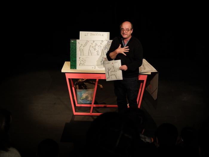 Journées du patrimoine 2020 - Découverte des marionnettes du théâtre aux Mains Nues (parcours ado/adulte)