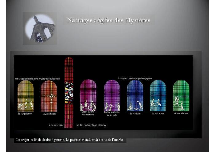 Journées du patrimoine 2020 - Les vitraux contemporains de l'église de Nattages