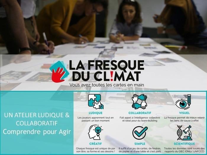 La Fresque du climat – niveau  découverte avec La Maison Écocitoyenne