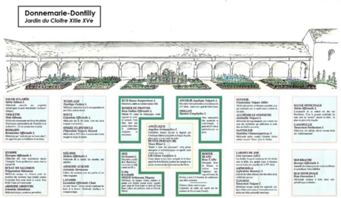 Journées du patrimoine 2020 - Visite libre du Jardin Médiéval (site du patrimoine Industriel et site Historique)