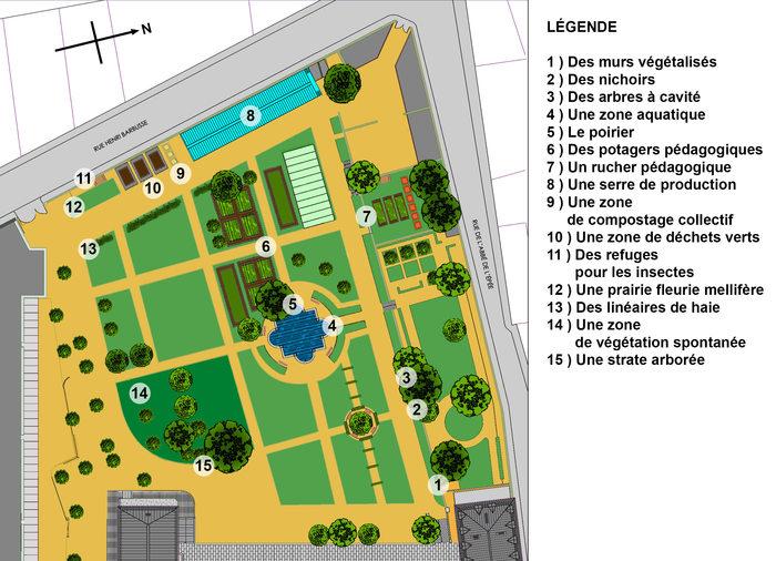 Journées du patrimoine 2020 - Parcours biodiversité dans le jardin de l'Institut