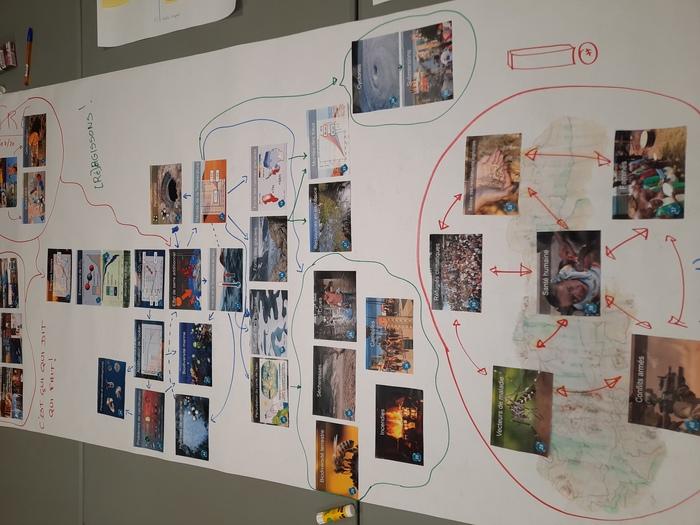 Journées du patrimoine 2020 - Atelier la fresque du climat