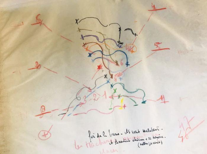 Chorégraphies. Écriture et dessin, signe et image dans les processus de création et de transmission chorégraphiques