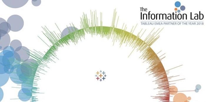 Formation découverte : visualisez vos données avec Tableau Software