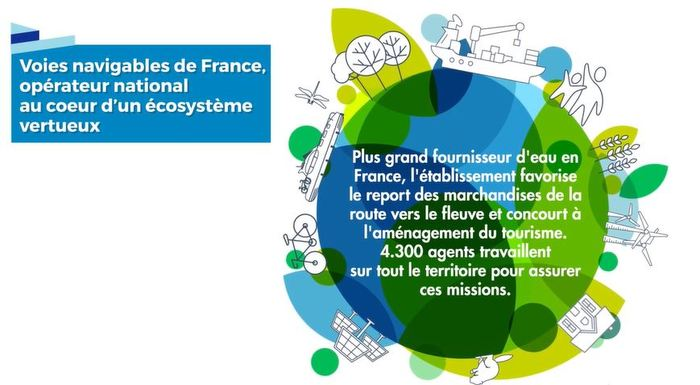 Journées du patrimoine 2020 - Découverte de Voies navigables de France