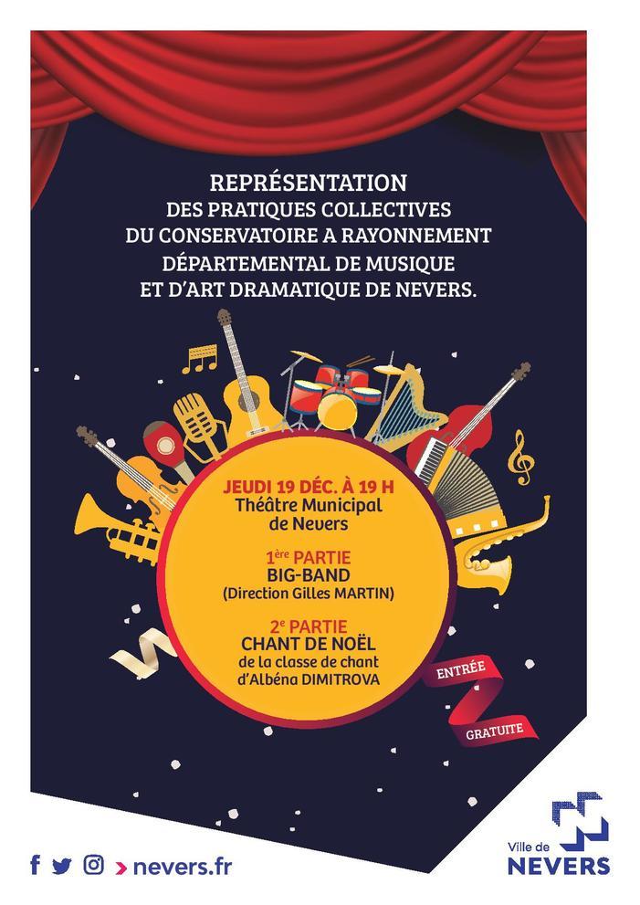 Représentation des pratiques collectives du Conservatoire de Nevers