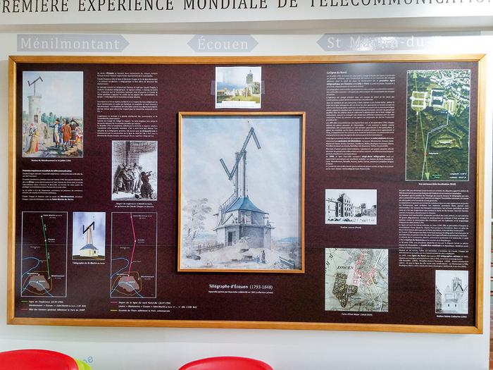 Journées du patrimoine 2019 - Espace Claude Chappe, inventeur du Télégraphe