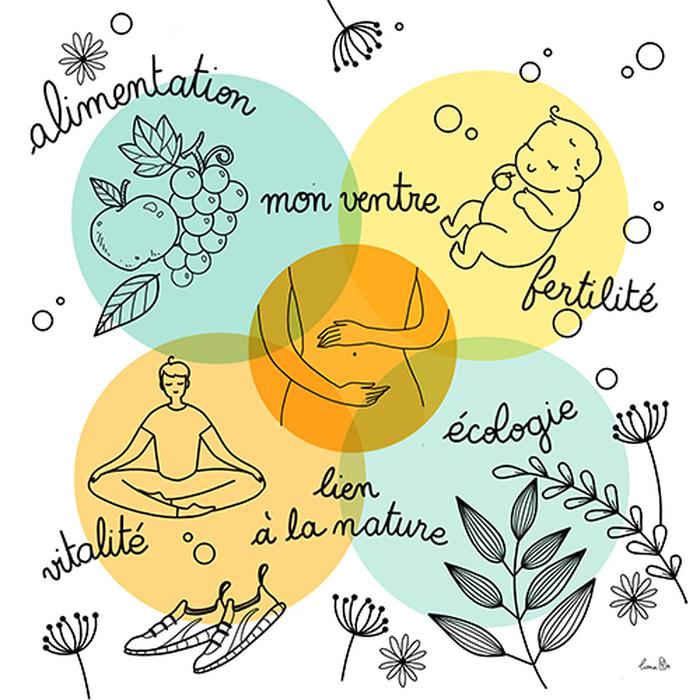 2e journée de la santé naturelle du ventre