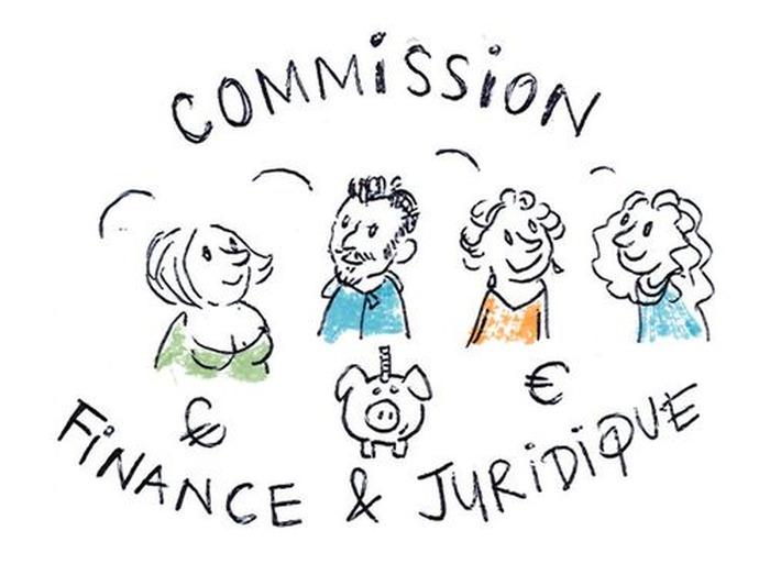 Commission Finance