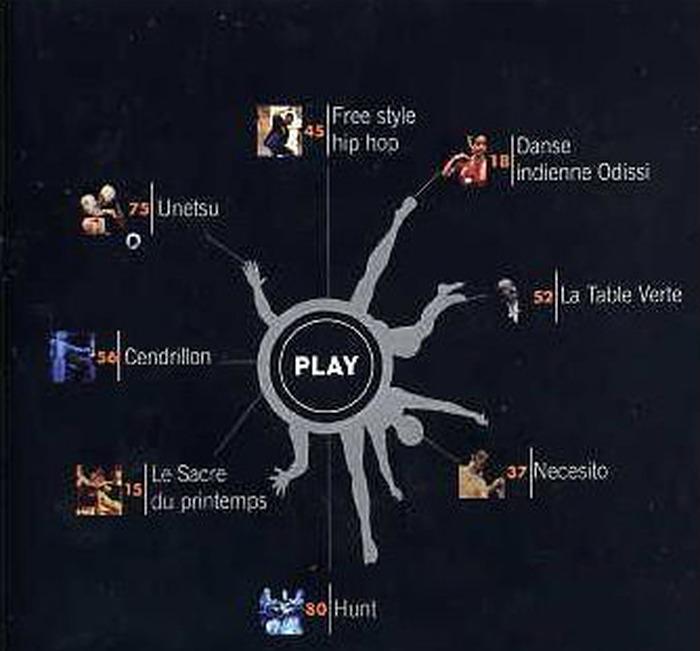 Présentation de l'outil numérique « Data danse » & Atelier de lecture d'œuvres - DVD « Le tour du monde en 80 danses »