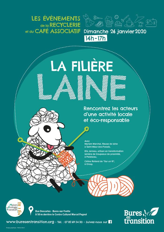 Forum sur la filière laine par Bures en transition en partenariat avec des acteurs locaux