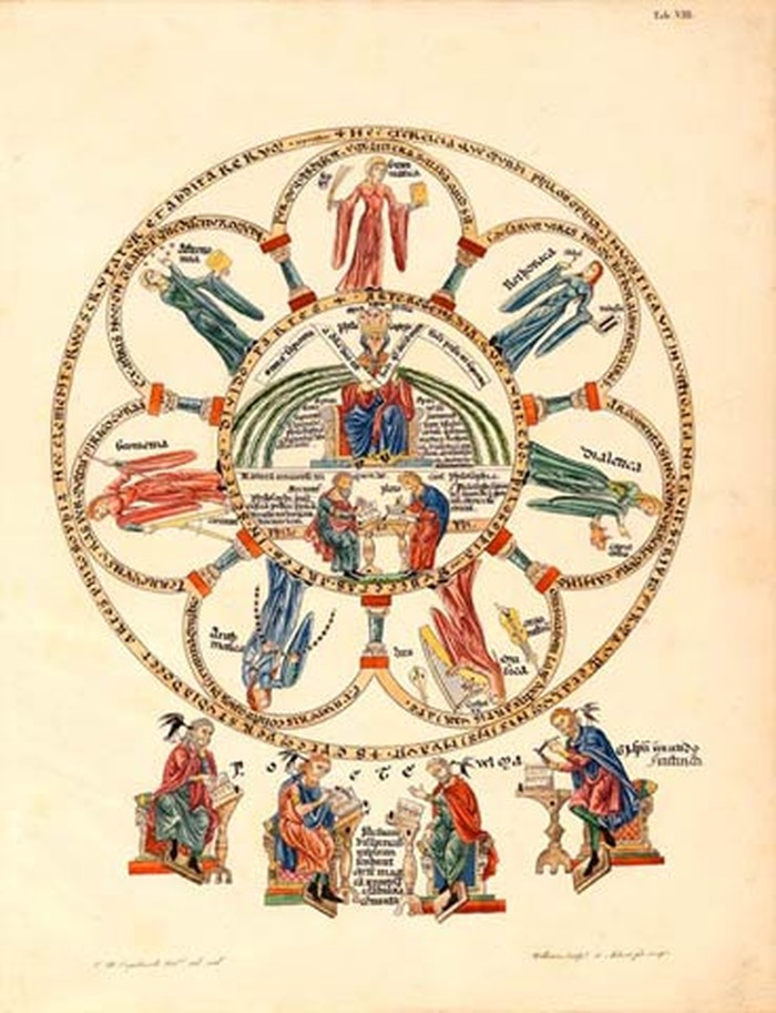 Journées du patrimoine 2018 - L'Hortus Deliciarum, histoire et anecdotes