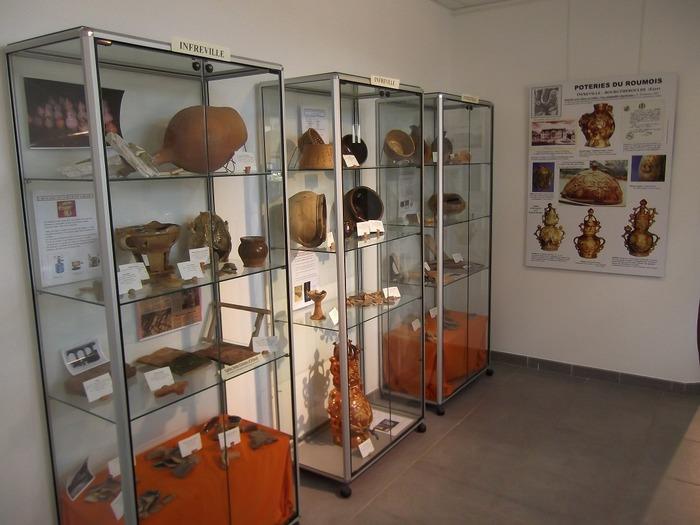 Journées du patrimoine 2018 - Visite libre des collections