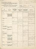 Journées du patrimoine 2016 -Présentation de documents du fonds Paul Bert : recensement des poissons de l'Yonne à Auxerre