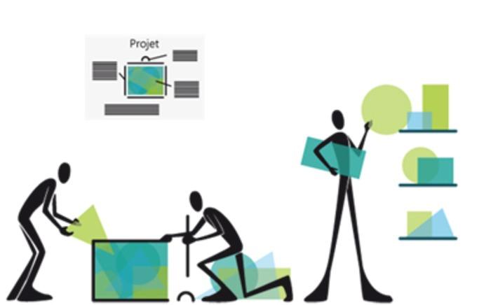 L'effectuation - Le mode de pensée des entrepreneurs
