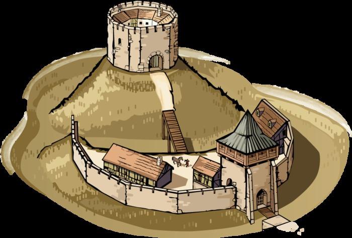 Journées du patrimoine 2020 - Visite guidée du château fort d'Avrilly
