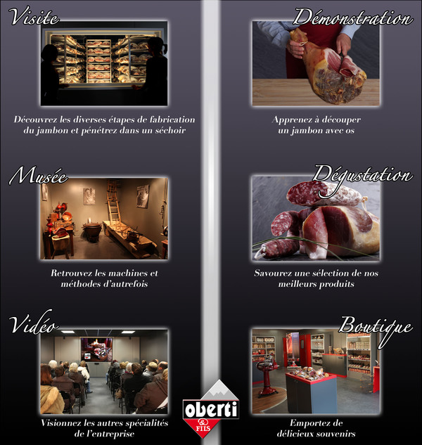 Journées du patrimoine 2017 - Visite libre des Salaisons Oberti