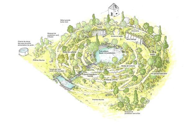 Rendez Vous aux Jardins 2018 -La Nourrice